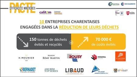 10 entreprises Charentaises engagées dans la performance matière par le biais du PACTE Efficacité Matières