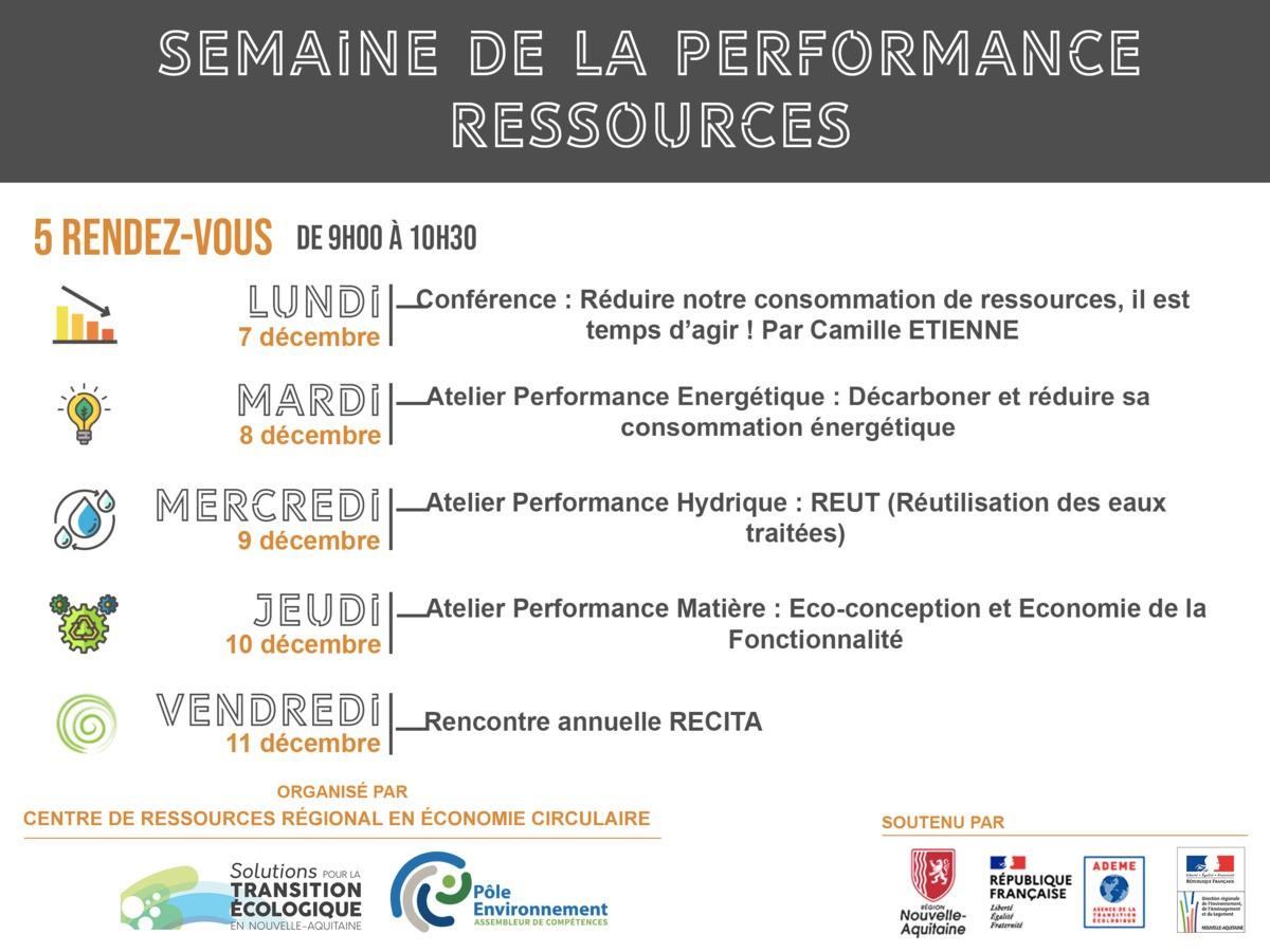 Semaine de la Performance Ressources - du 07 au 11 décembre 2020